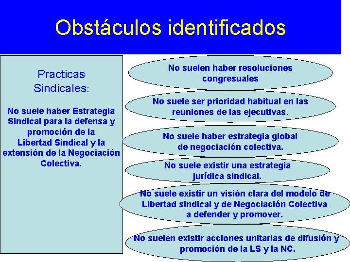 Obstáculos identificados • -Practicas Sindicales: No suele haber Estrategia Sindical para la defensa y