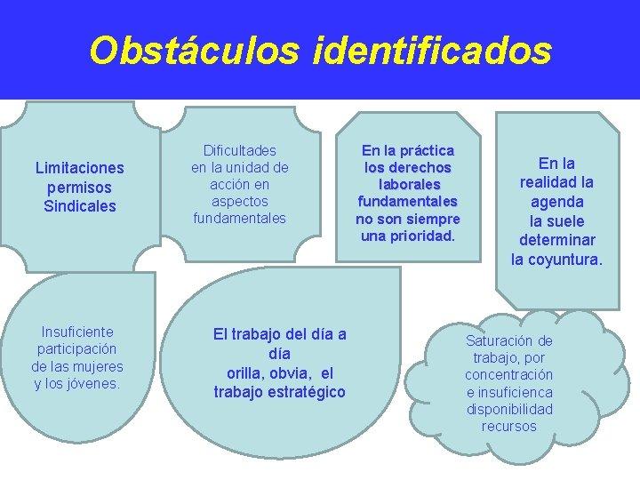 Obstáculos identificados. Limitaciones permisos Sindicales Insuficiente participación de las mujeres y los jóvenes. Dificultades