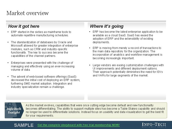 Market overview How it got here Where it's going • ERP started in the