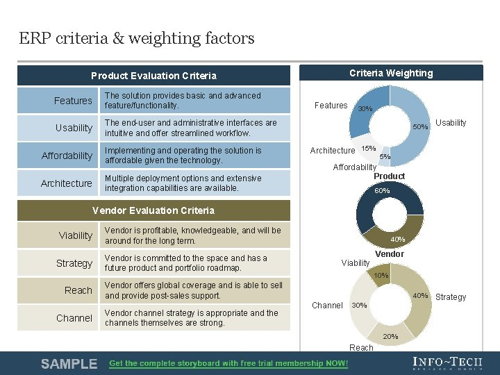 ERP criteria & weighting factors Criteria Weighting Product Evaluation Criteria Features The solution provides
