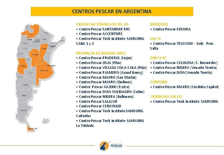 CENTROS PESCAR EN ARGENTINA CIUDAD AUTÓNOMA DE BS. AS. • Centro Pescar SANTANDER RIO