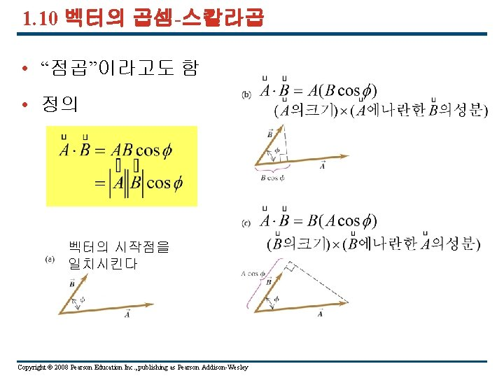 """1. 10 벡터의 곱셈-스칼라곱 • """"점곱""""이라고도 함 • 정의 벡터의 시작점을 일치시킨다 Copyright ©"""