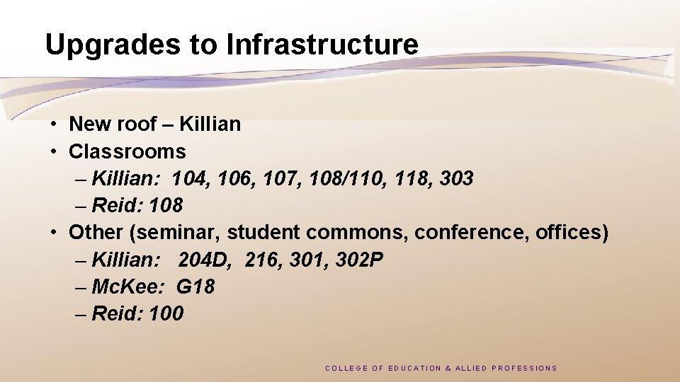 Upgrades to Infrastructure • New roof – Killian • Classrooms – Killian: 104, 106,