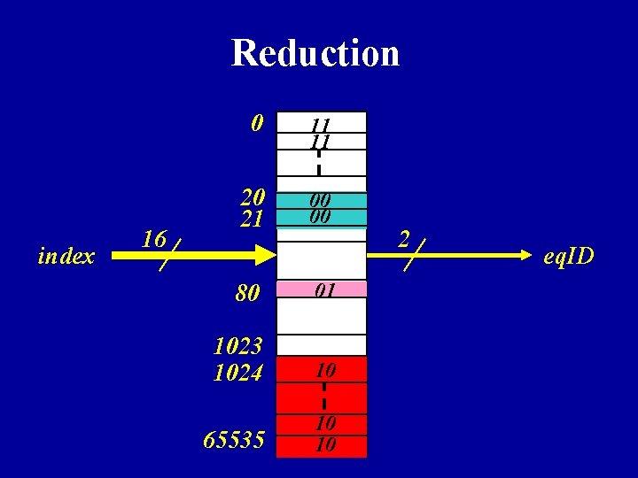 Reduction index 16 0 11 11 20 21 00 00 80 01 1023 1024