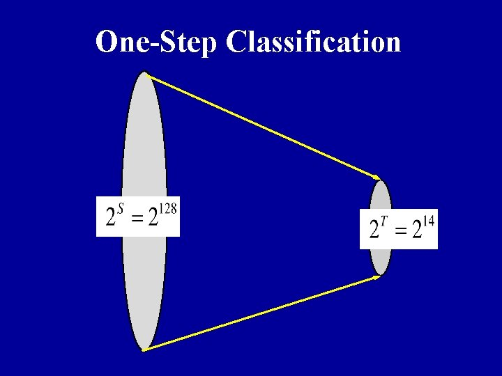 One-Step Classification