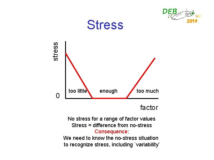 Stress stress 2019 0 too little enough too much factor No stress for a