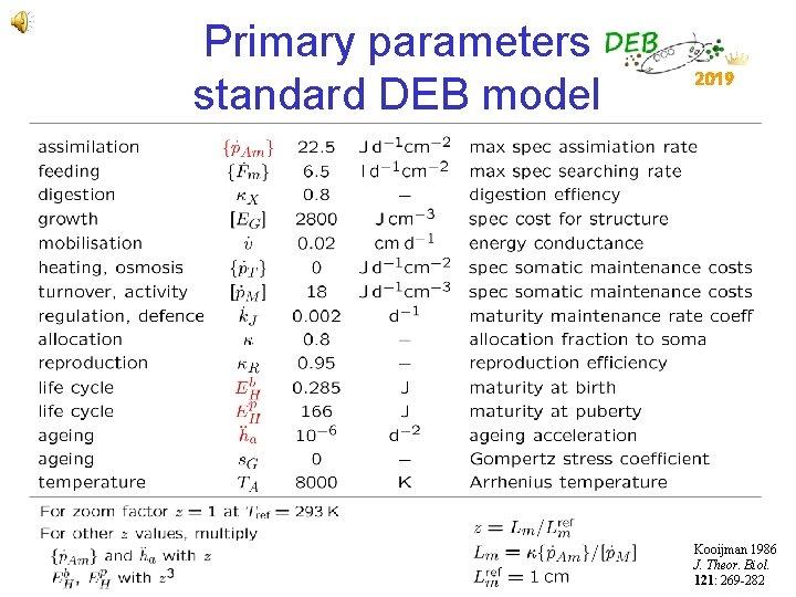 Primary parameters standard DEB model 2019 Kooijman 1986 J. Theor. Biol. 121: 269 -282