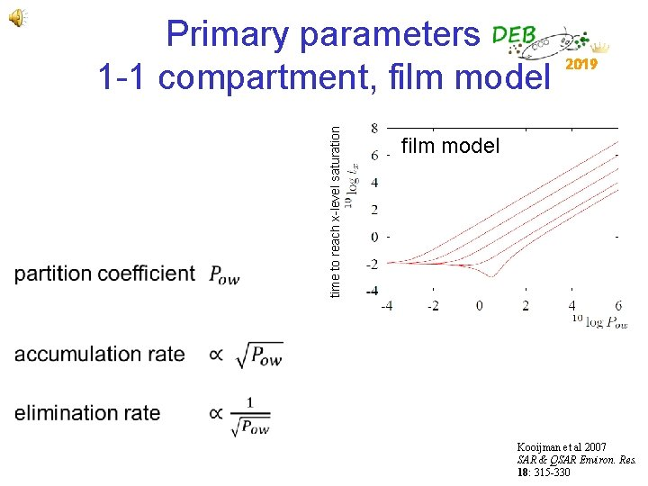 time to reach x-level saturation Primary parameters 1 -1 compartment, film model 2019