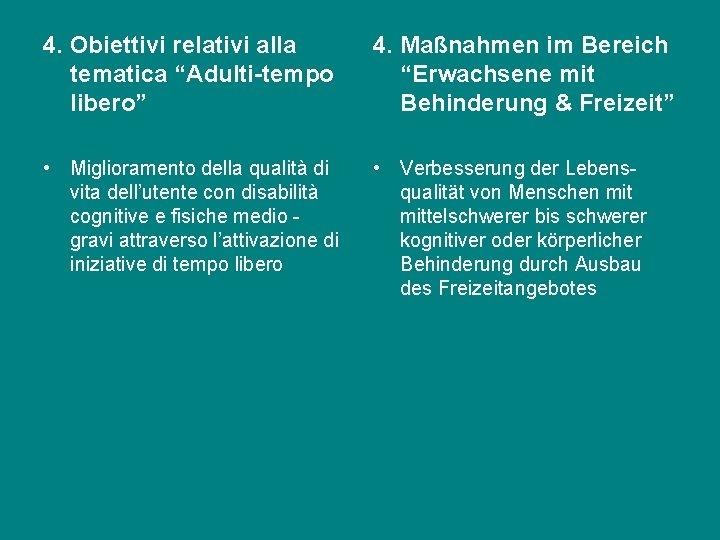 "4. Obiettivi relativi alla tematica ""Adulti-tempo libero"" 4. Maßnahmen im Bereich ""Erwachsene mit Behinderung"