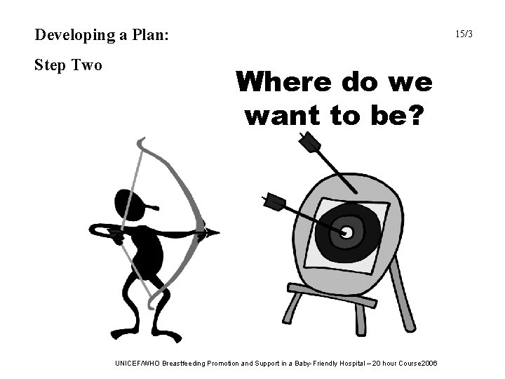 Developing a Plan: Step Two 15/3 Where do we want to be? UNICEF/WHO Breastfeeding