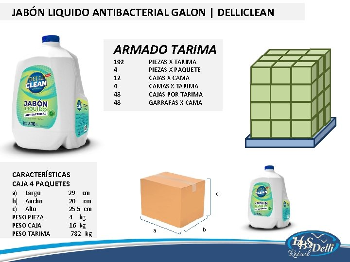 JABÓN LIQUIDO ANTIBACTERIAL GALON | DELLICLEAN ARMADO TARIMA 192 4 12 4 48 48
