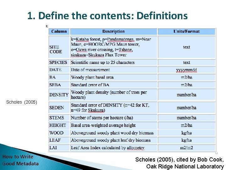 1. Define the contents: Definitions CODE Scholes (2005) How to Write Good Metadata Scholes