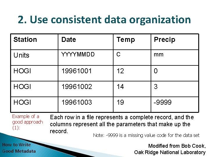 2. Use consistent data organization Station Date Temp Precip Units YYYYMMDD C mm HOGI