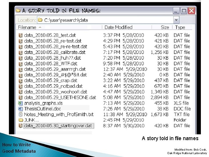 How to Write Good Metadata A story told in file names Modified from: Bob