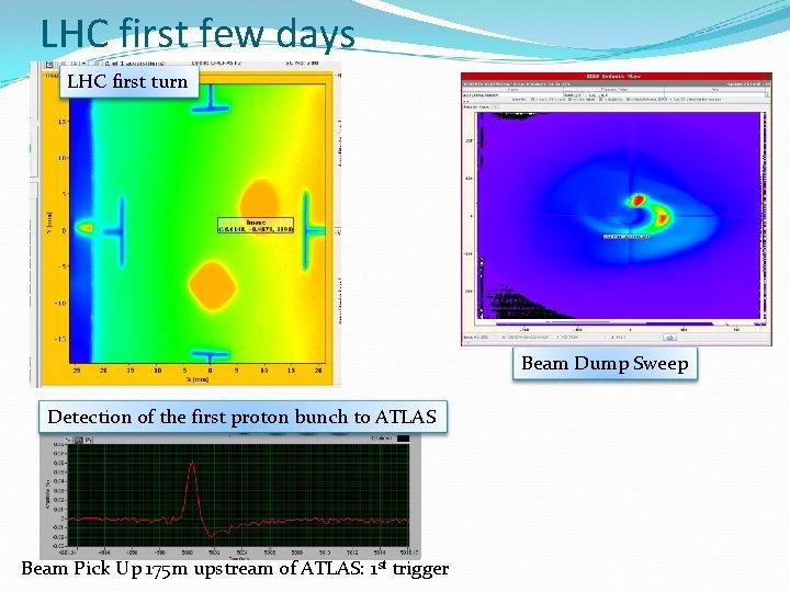 LHC first few days LHC first turn Beam Dump Sweep Detection of the first