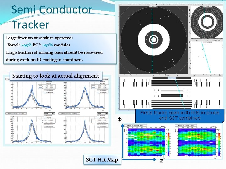 Semi Conductor Tracker Large fraction of modues operated: Barrel: >99% EC*: >97% modules Large