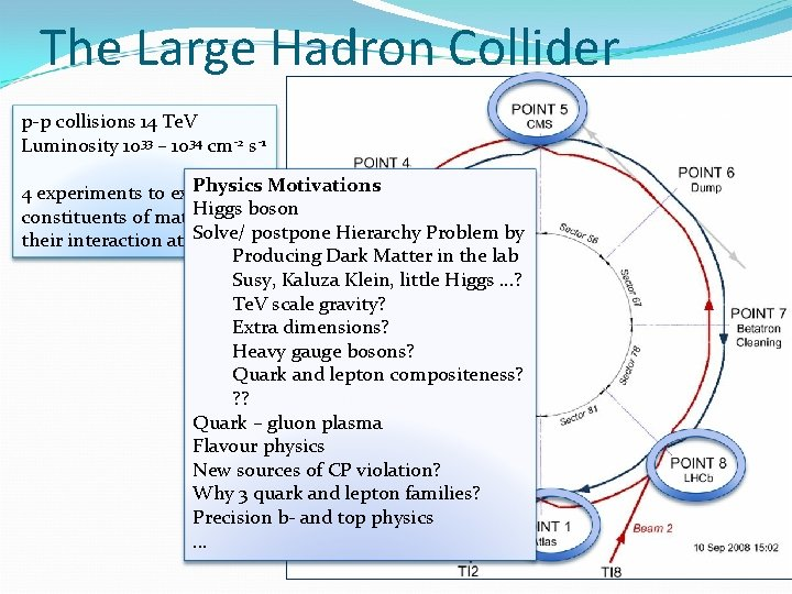 The Large Hadron Collider p-p collisions 14 Te. V Luminosity 1033 – 1034 cm-2