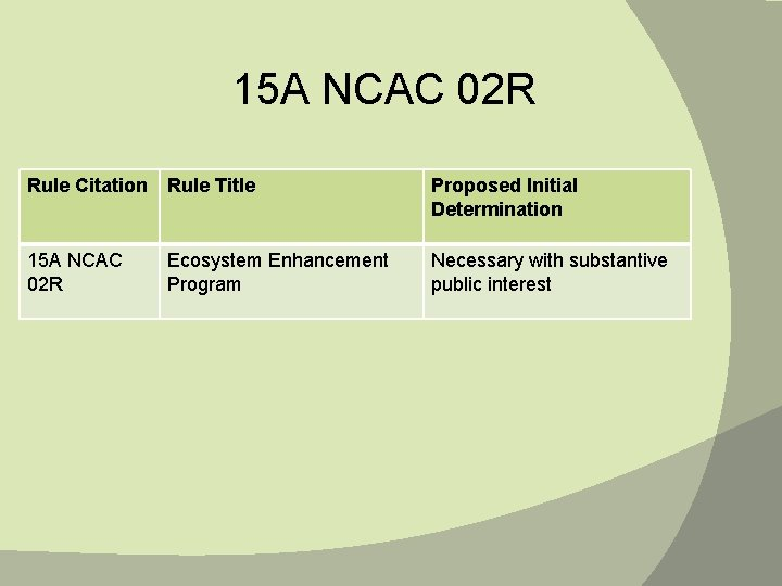 15 A NCAC 02 R Rule Citation Rule Title Proposed Initial Determination 15 A