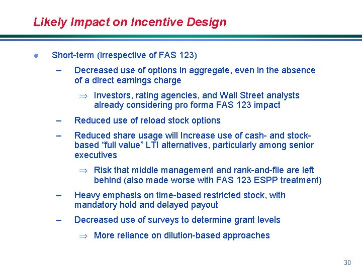 Likely Impact on Incentive Design l Short-term (irrespective of FAS 123) – Decreased use