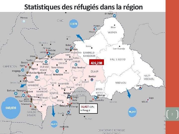 Statistiques des réfugiés dans la région Population de réfugiés : 465, 148 247. 245