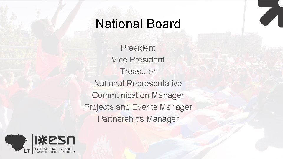 National Board President Vice President Treasurer National Representative Communication Manager Projects and Events Manager