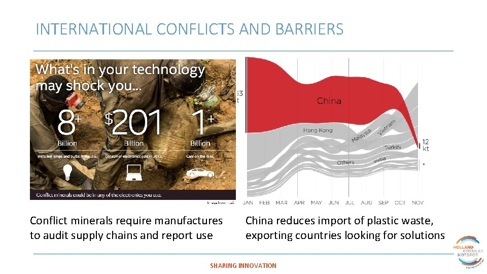 INTERNATIONAL CONFLICTS AND BARRIERS Conflict minerals require manufactures to audit supply chains and report