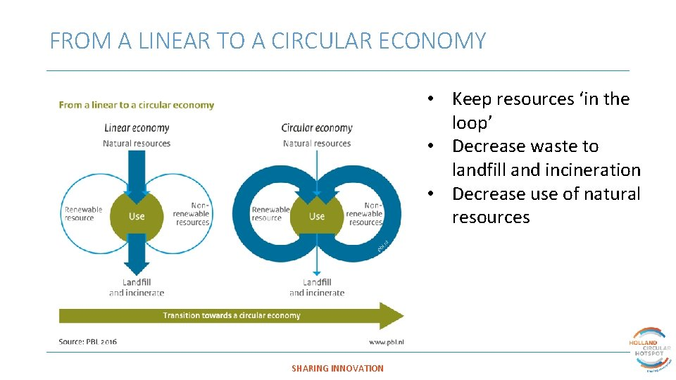 FROM A LINEAR TO A CIRCULAR ECONOMY • Keep resources 'in the loop' •
