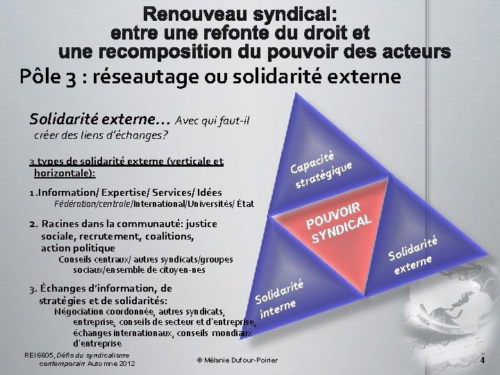 Pôle 3 : réseautage ou solidarité externe Solidarité externe… Avec qui faut-il créer des