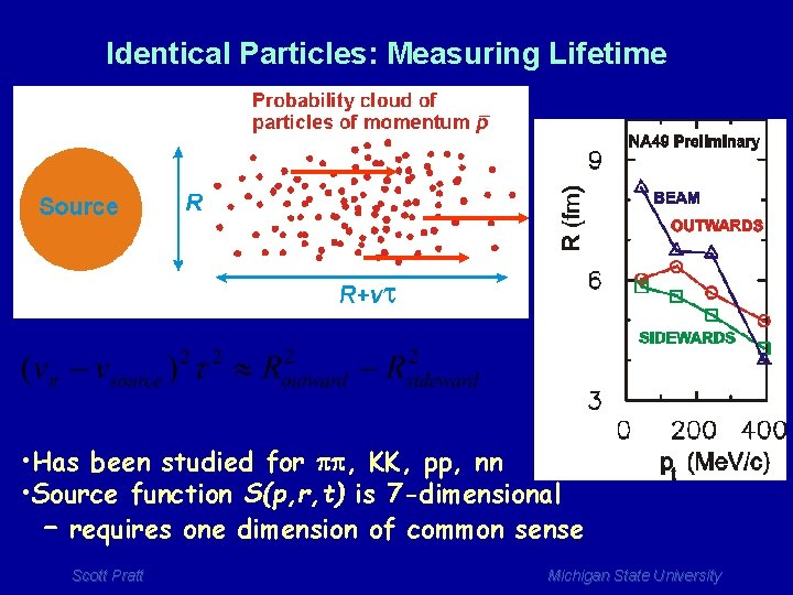Identical Particles: Measuring Lifetime • Has been studied for pp, KK, pp, nn •