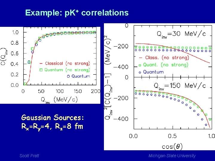 Example: p. K+ correlations Gaussian Sources: Rx=Ry=4, Rz=8 fm Scott Pratt Michigan State University