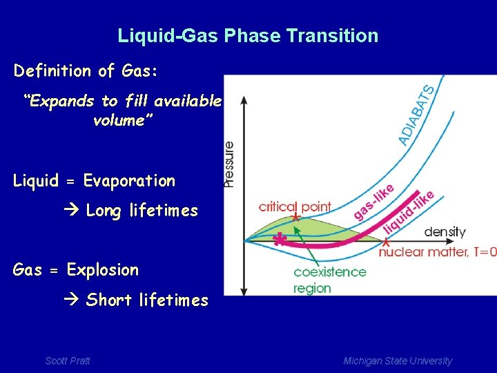 """Liquid-Gas Phase Transition Definition of Gas: """"Expands to fill available volume"""" Liquid = Evaporation"""