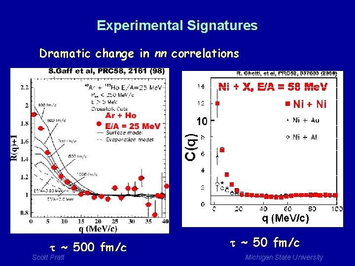 Experimental Signatures Dramatic change in nn correlations t ~ 500 fm/c Scott Pratt t