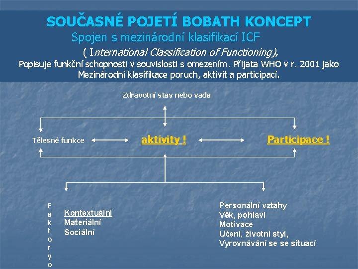 SOUČASNÉ POJETÍ BOBATH KONCEPT Spojen s mezinárodní klasifikací ICF ( International Classification of Functioning),