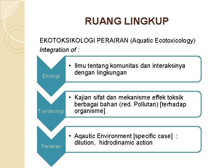 RUANG LINGKUP EKOTOKSIKOLOGI PERAIRAN (Aquatic Ecotoxicology) Integration of : Ekologi • Ilmu tentang komunitas