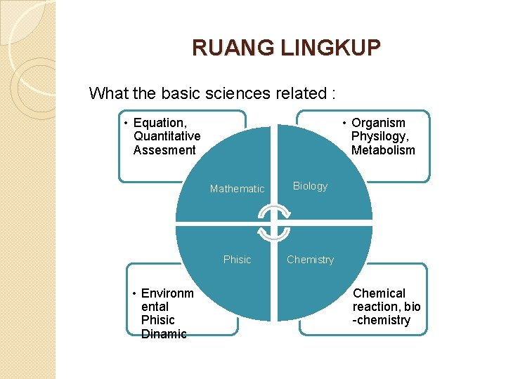 RUANG LINGKUP What the basic sciences related : • Equation, Quantitative Assesment • Environm