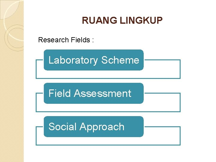 RUANG LINGKUP Research Fields : Laboratory Scheme Field Assessment Social Approach