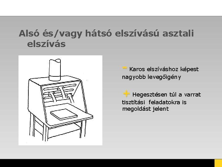Alsó és/vagy hátsó elszívású asztali elszívás - Karos elszíváshoz képest nagyobb levegőigény + Hegesztésen