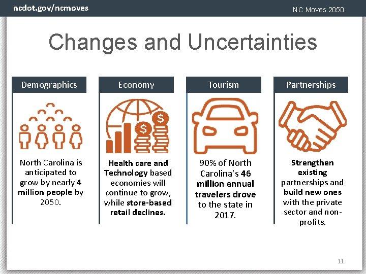 ncdot. gov/ncmoves NC Moves 2050 Changes and Uncertainties Demographics Economy Tourism Partnerships North Carolina