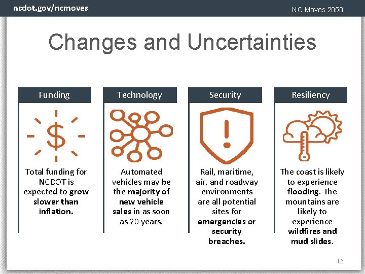 ncdot. gov/ncmoves NC Moves 2050 Changes and Uncertainties Funding Technology Security Resiliency Total funding