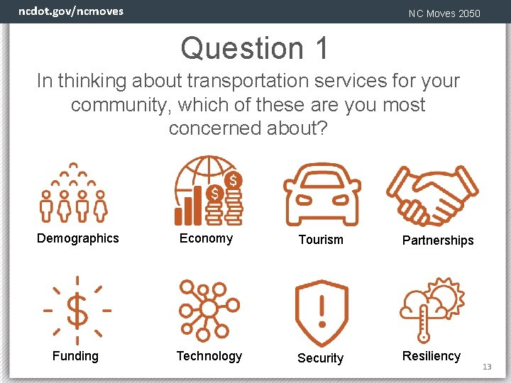 ncdot. gov/ncmoves NC Moves 2050 Question 1 In thinking about transportation services for your