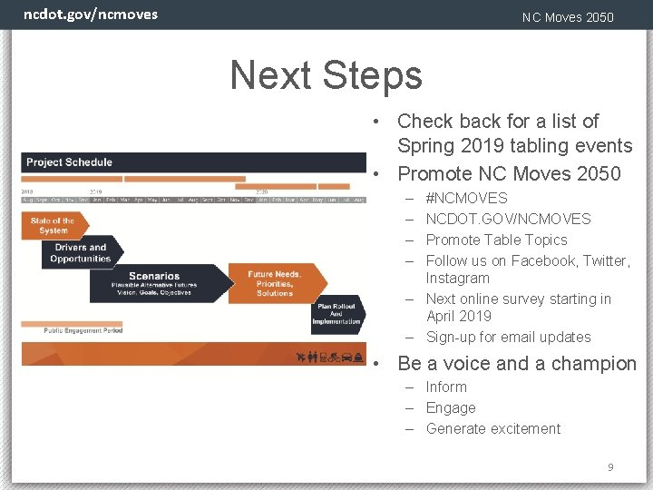 ncdot. gov/ncmoves NC Moves 2050 Next Steps • Check back for a list of