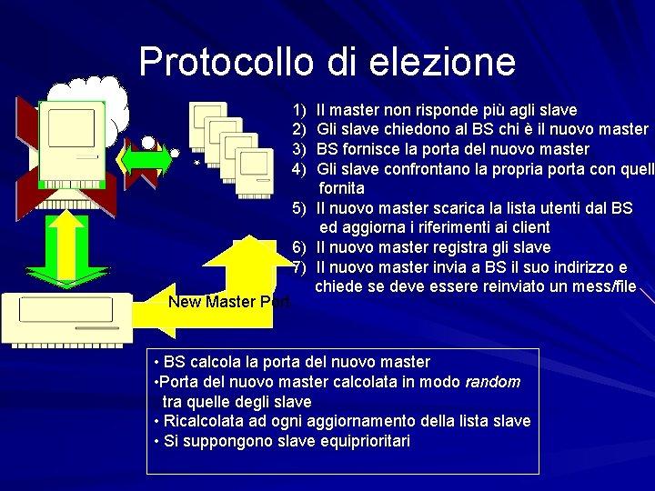Protocollo di elezione 1) 2) 3) 4) Check New Master Port New Master ?