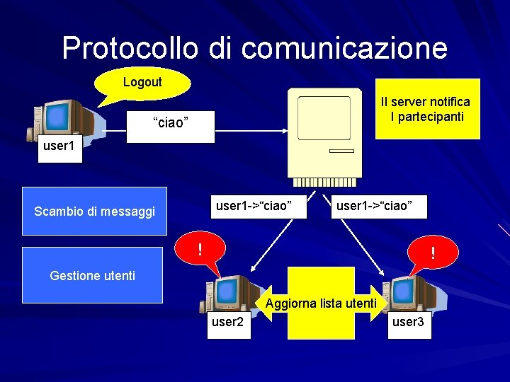 """Protocollo di comunicazione Logout Il server notifica I partecipanti """"ciao"""" user 1 ->""""ciao"""" Scambio"""