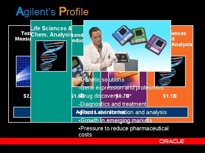 Agilent's Profile Life Sciences & Test. Chem. and Analysis Semiconductor Automated Test Life Sciences