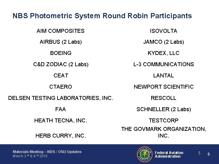 NBS Photometric System Round Robin Participants AIM COMPOSITES ISOVOLTA AIRBUS (2 Labs) JAMCO (2