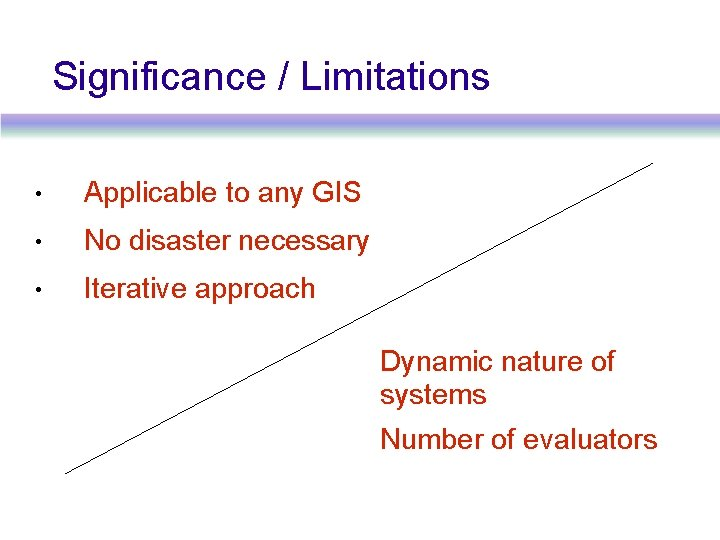 Significance / Limitations • Applicable to any GIS • No disaster necessary • Iterative