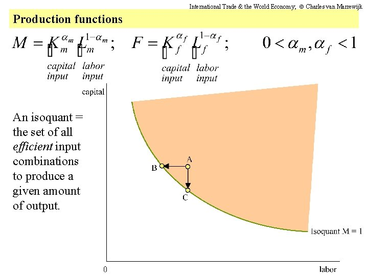 International Trade & the World Economy; Charles van Marrewijk Production functions An isoquant =