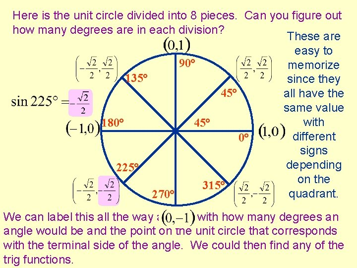 Here is the unit circle divided into 8 pieces. Can you figure out how