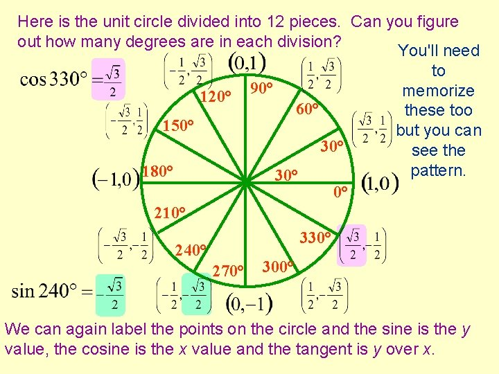Here is the unit circle divided into 12 pieces. Can you figure out how