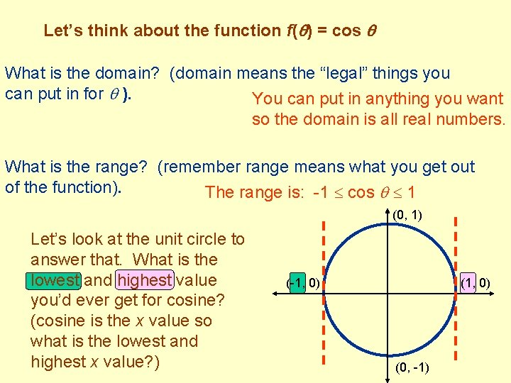 Let's think about the function f( ) = cos What is the domain? (domain